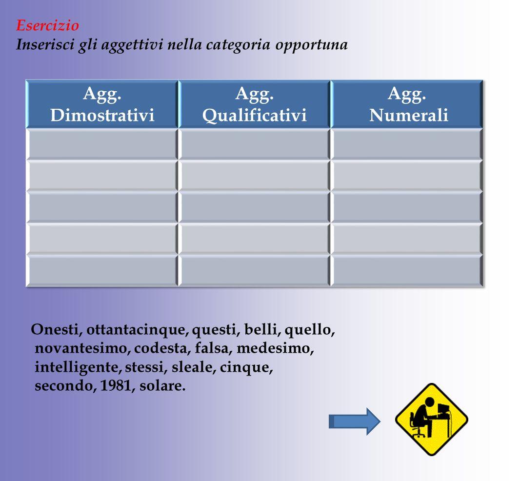 Agg. Dimostrativi Agg. Qualificativi Numerali