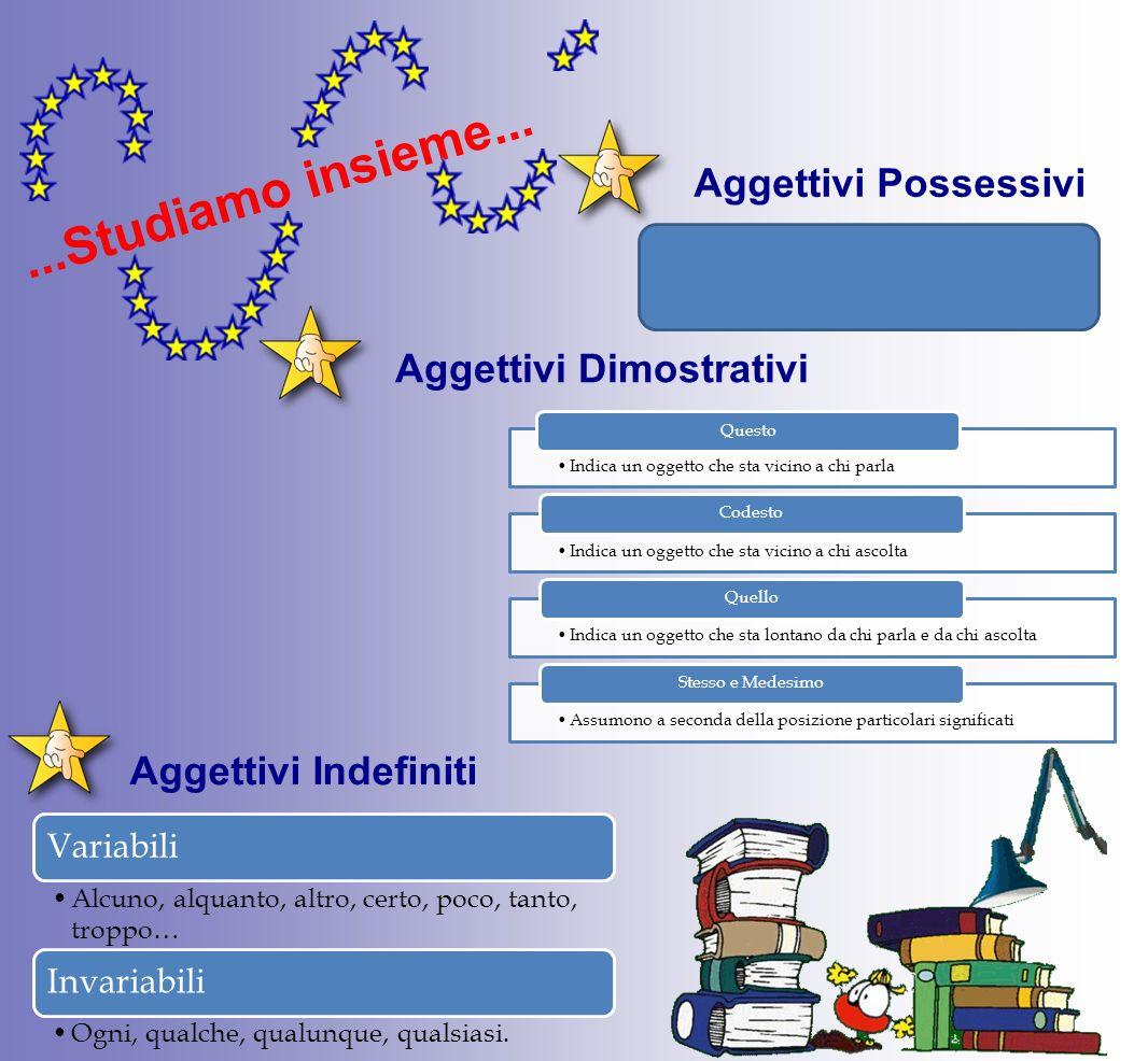 ...Studiamo insieme... Aggettivi Possessivi Aggettivi Dimostrativi