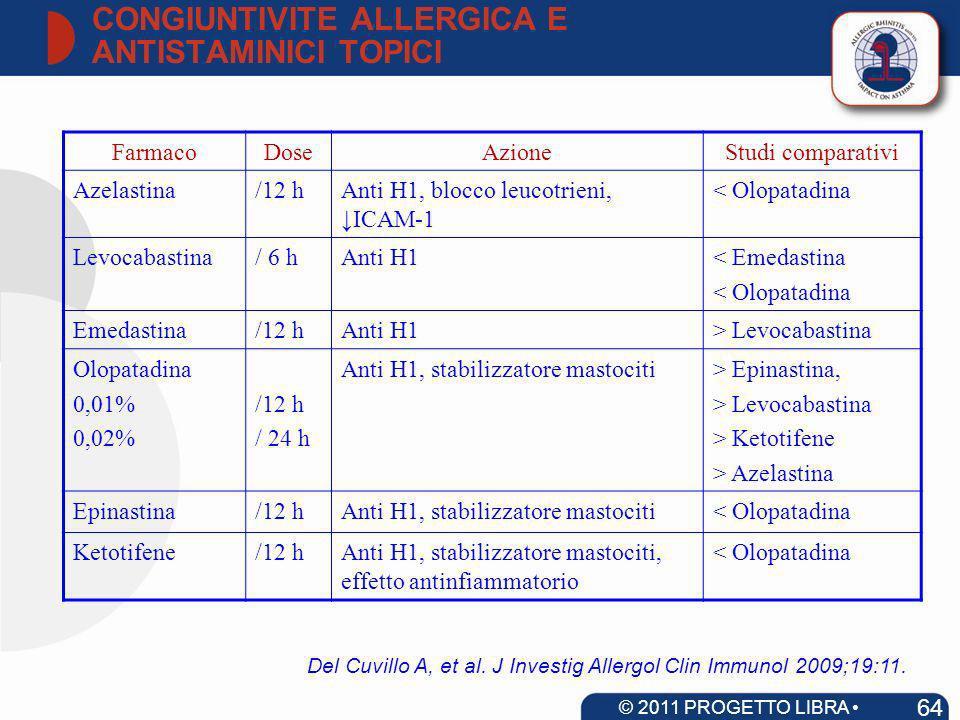 CONGIUNTIVITE ALLERGICA E ANTISTAMINICI TOPICI
