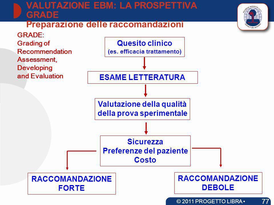 VALUTAZIONE EBM: LA PROSPETTIVA GRADE Preparazione delle raccomandazioni