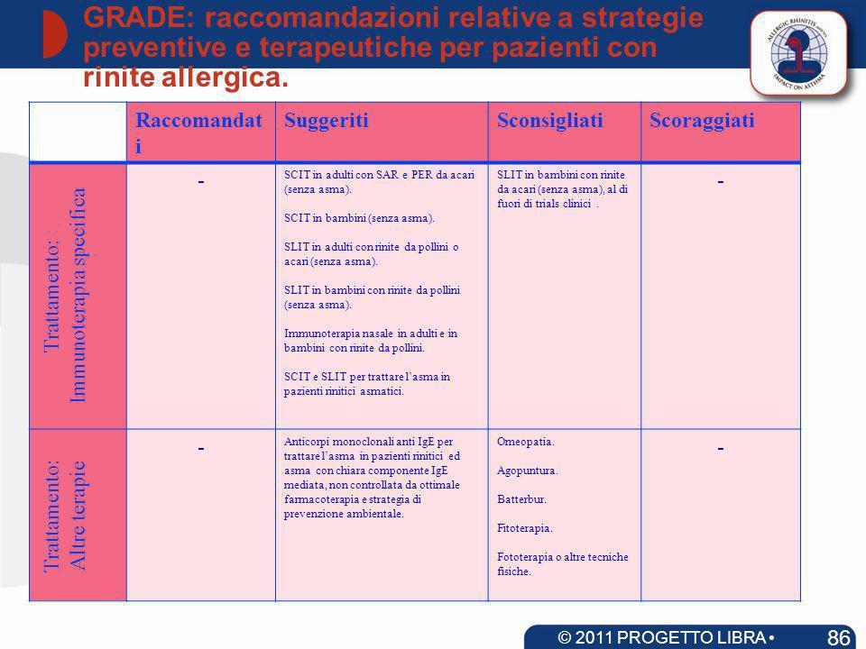 GRADE: raccomandazioni relative a strategie preventive e terapeutiche per pazienti con rinite allergica.