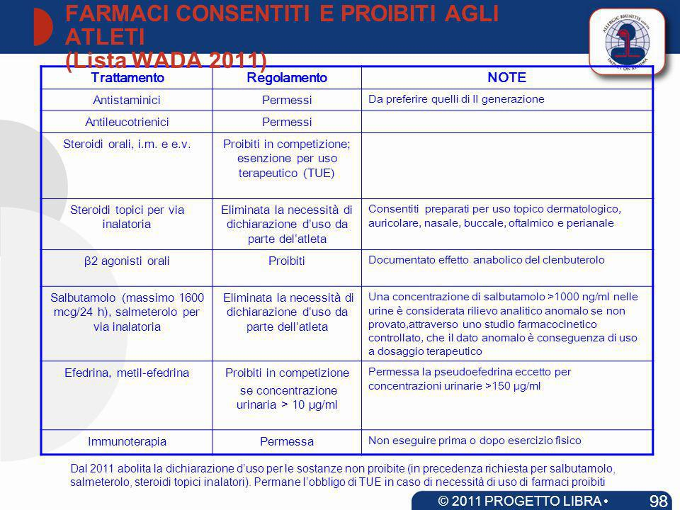 FARMACI CONSENTITI E PROIBITI AGLI ATLETI (Lista WADA 2011)