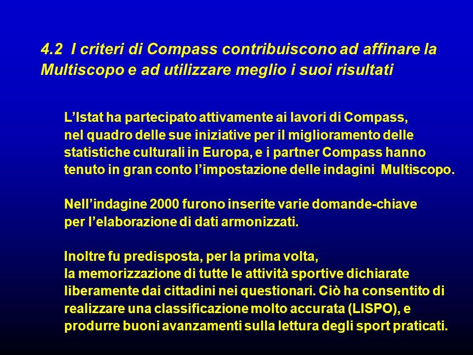 4.2 I criteri di Compass contribuiscono ad affinare la Multiscopo e ad utilizzare meglio i suoi risultati