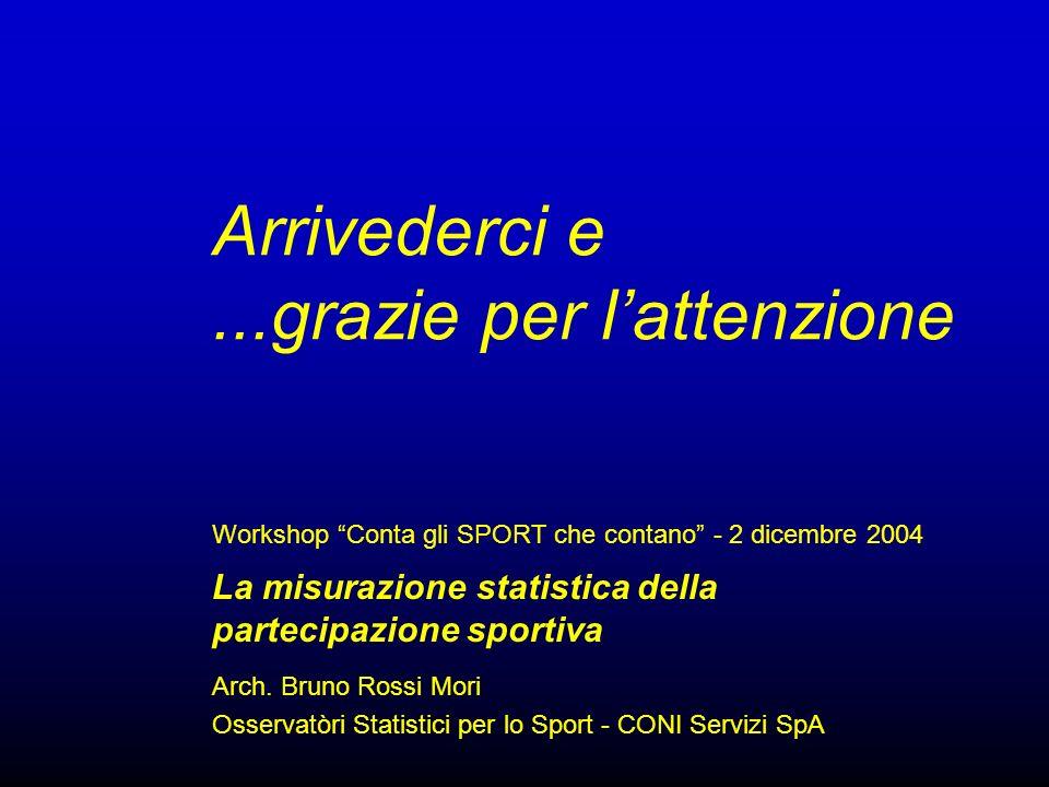 Workshop Conta gli SPORT che contano - 2 dicembre 2004