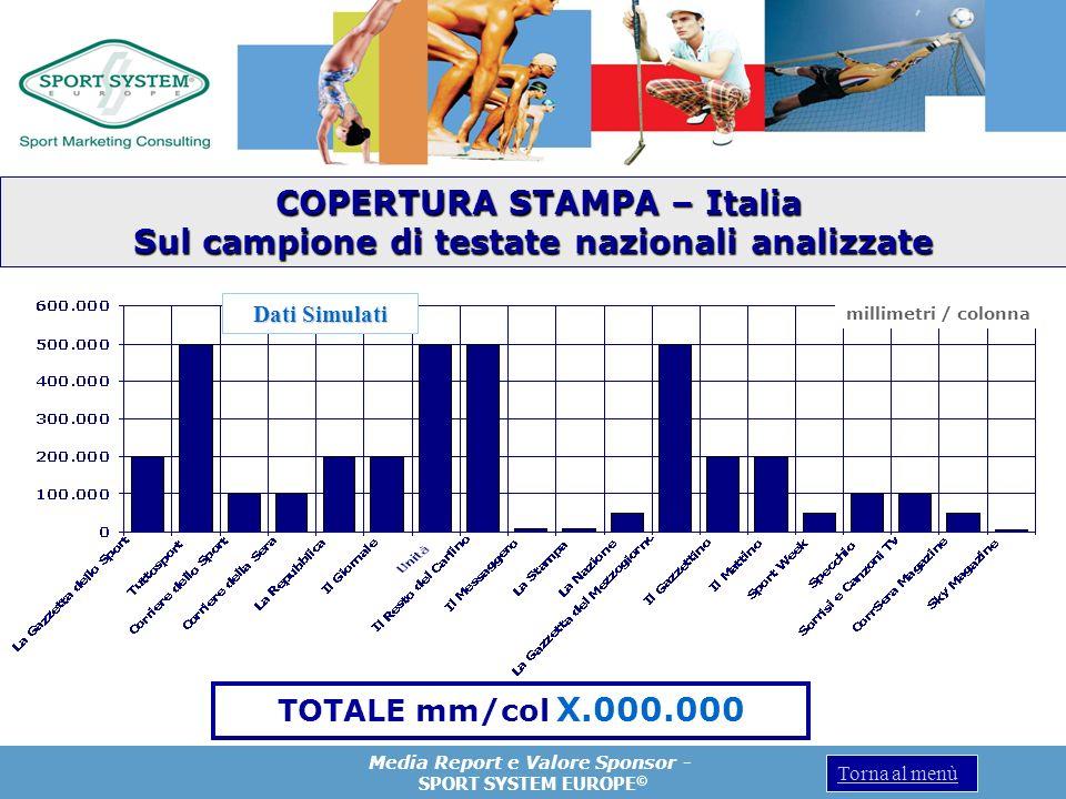COPERTURA STAMPA – Italia Sul campione di testate nazionali analizzate