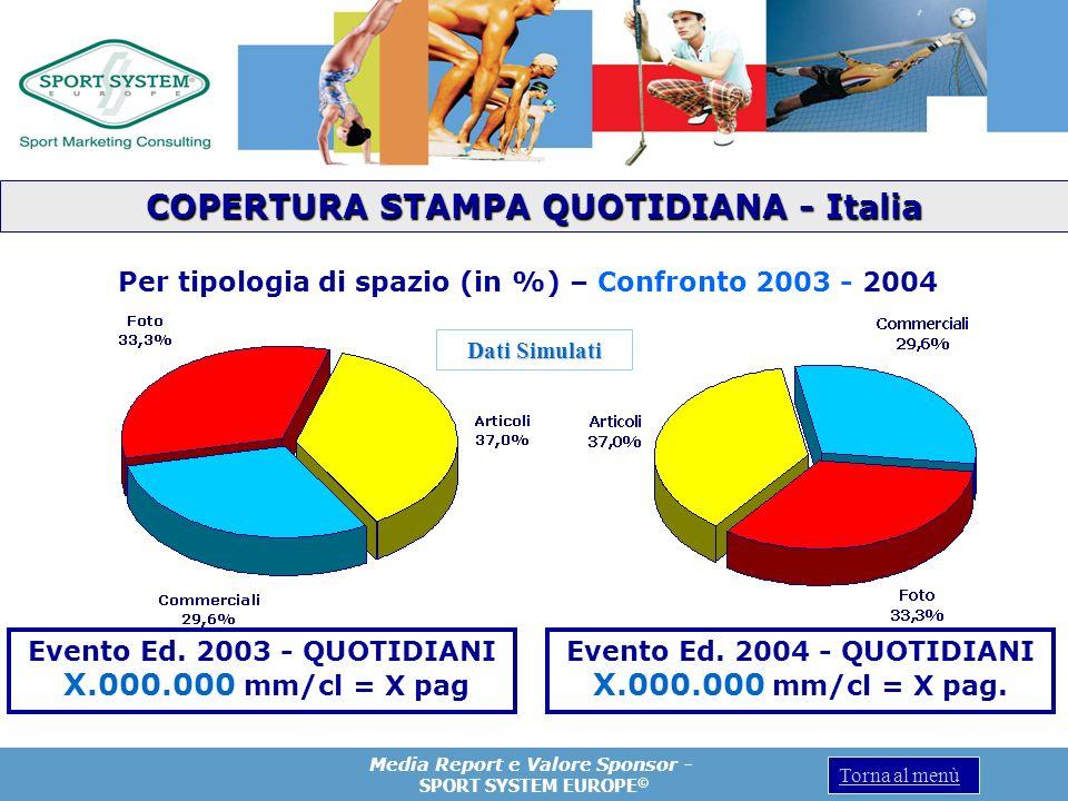 COPERTURA STAMPA QUOTIDIANA - Italia