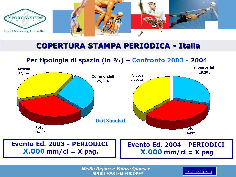 COPERTURA STAMPA PERIODICA - Italia
