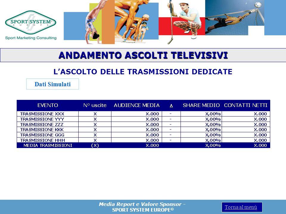 ANDAMENTO ASCOLTI TELEVISIVI L'ASCOLTO DELLE TRASMISSIONI DEDICATE