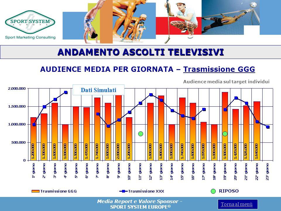 ANDAMENTO ASCOLTI TELEVISIVI