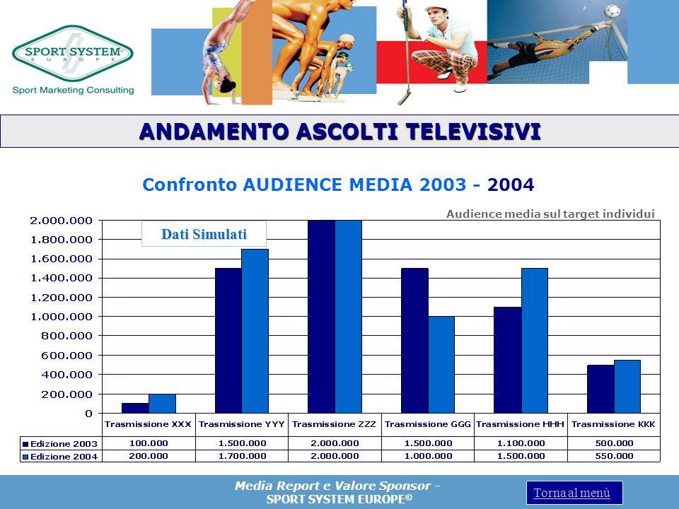 ANDAMENTO ASCOLTI TELEVISIVI Confronto AUDIENCE MEDIA 2003 - 2004