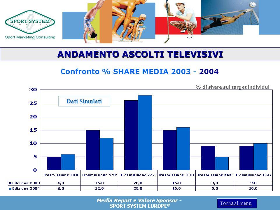 ANDAMENTO ASCOLTI TELEVISIVI Confronto % SHARE MEDIA 2003 - 2004