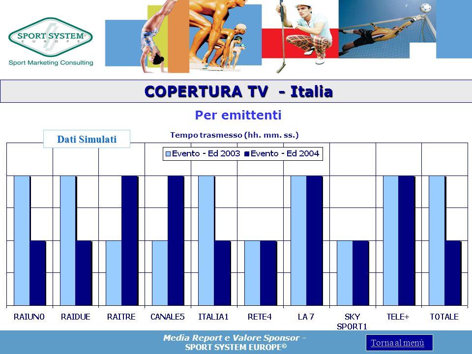 COPERTURA TV - Italia Per emittenti Dati Simulati