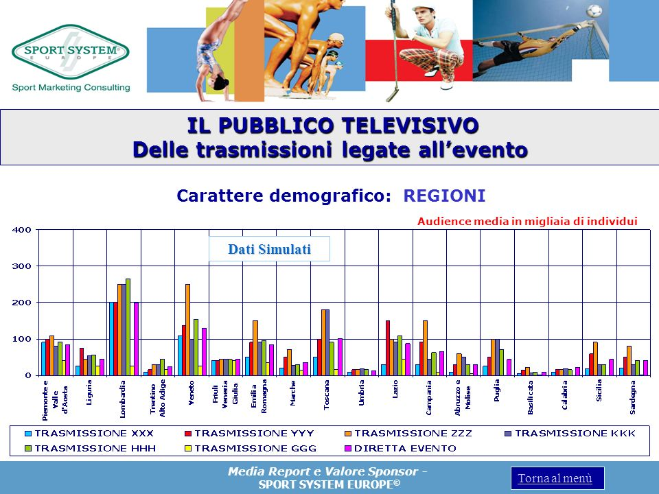 IL PUBBLICO TELEVISIVO Delle trasmissioni legate all'evento