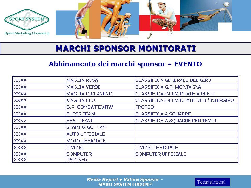 MARCHI SPONSOR MONITORATI Abbinamento dei marchi sponsor – EVENTO