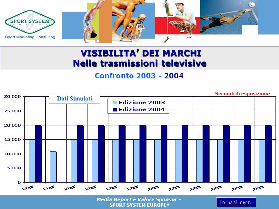 VISIBILITA' DEI MARCHI Nelle trasmissioni televisive