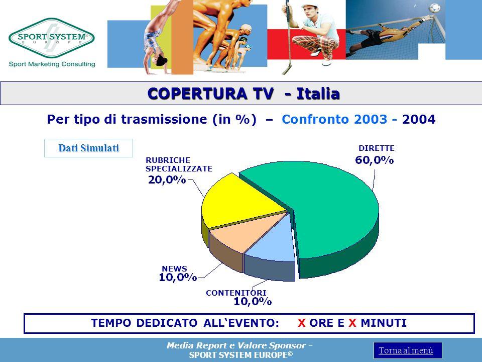 COPERTURA TV - Italia Per tipo di trasmissione (in %) – Confronto 2003 - 2004. Dati Simulati. DIRETTE.
