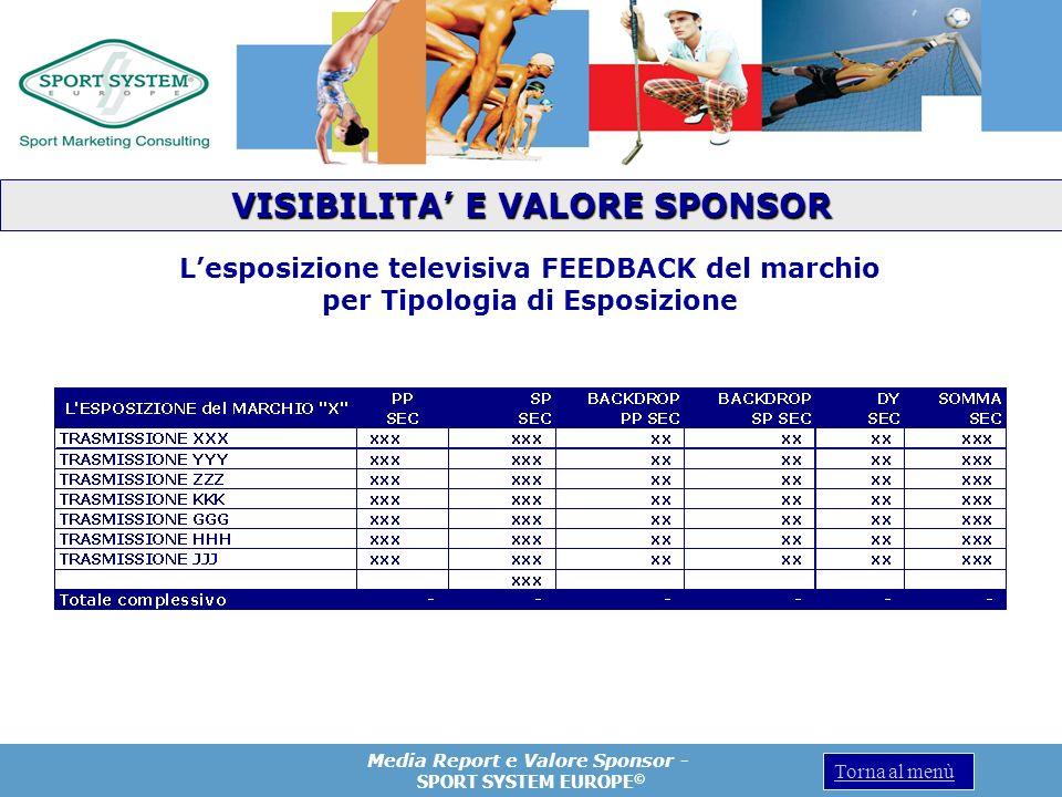 VISIBILITA' E VALORE SPONSOR