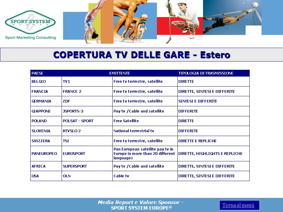 COPERTURA TV DELLE GARE - Estero