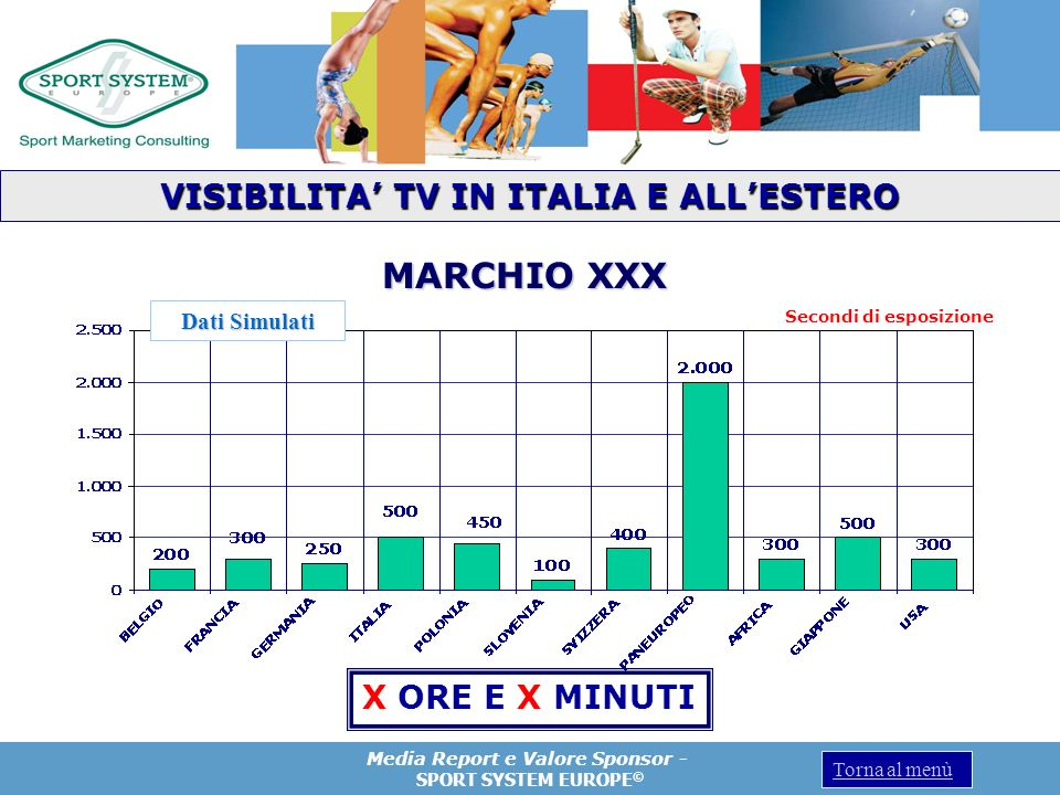VISIBILITA' TV IN ITALIA E ALL'ESTERO