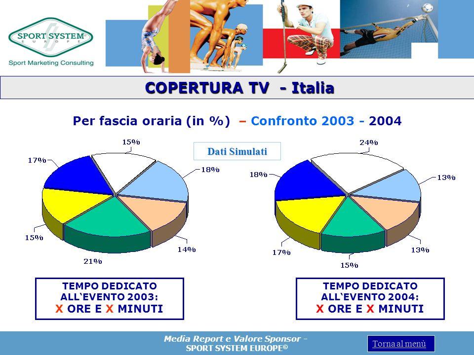 COPERTURA TV - Italia Per fascia oraria (in %) – Confronto 2003 - 2004