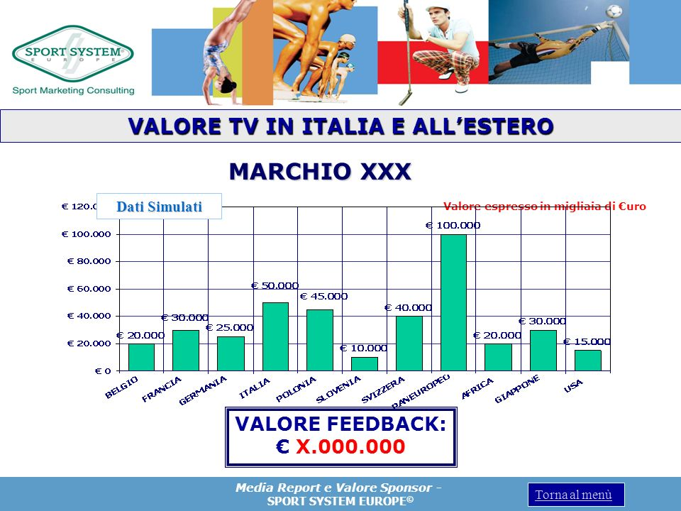 VALORE TV IN ITALIA E ALL'ESTERO
