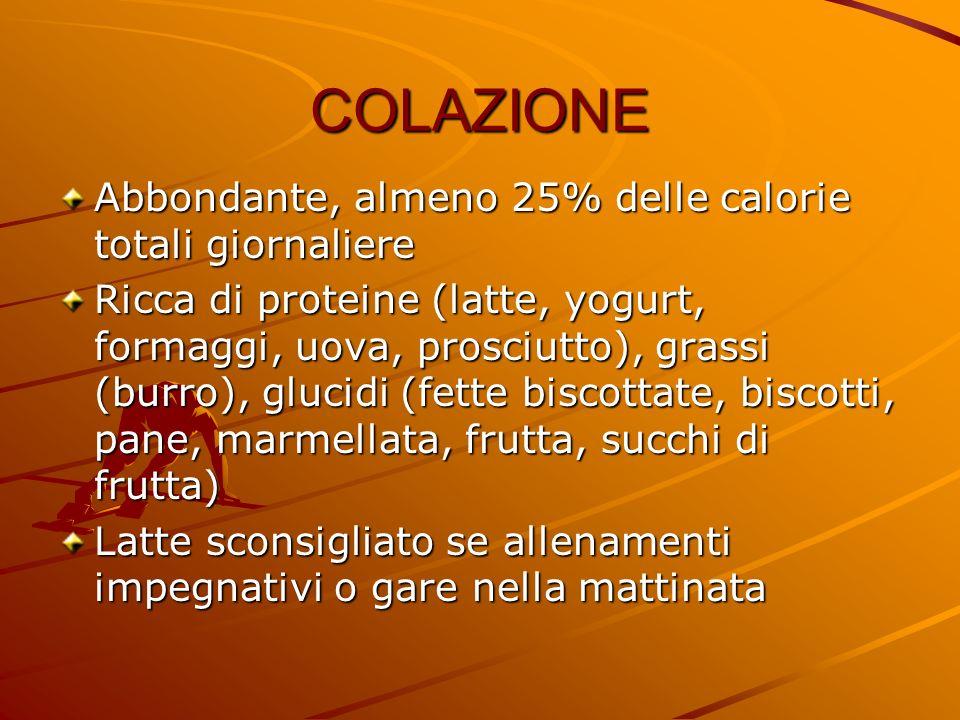COLAZIONE Abbondante, almeno 25% delle calorie totali giornaliere