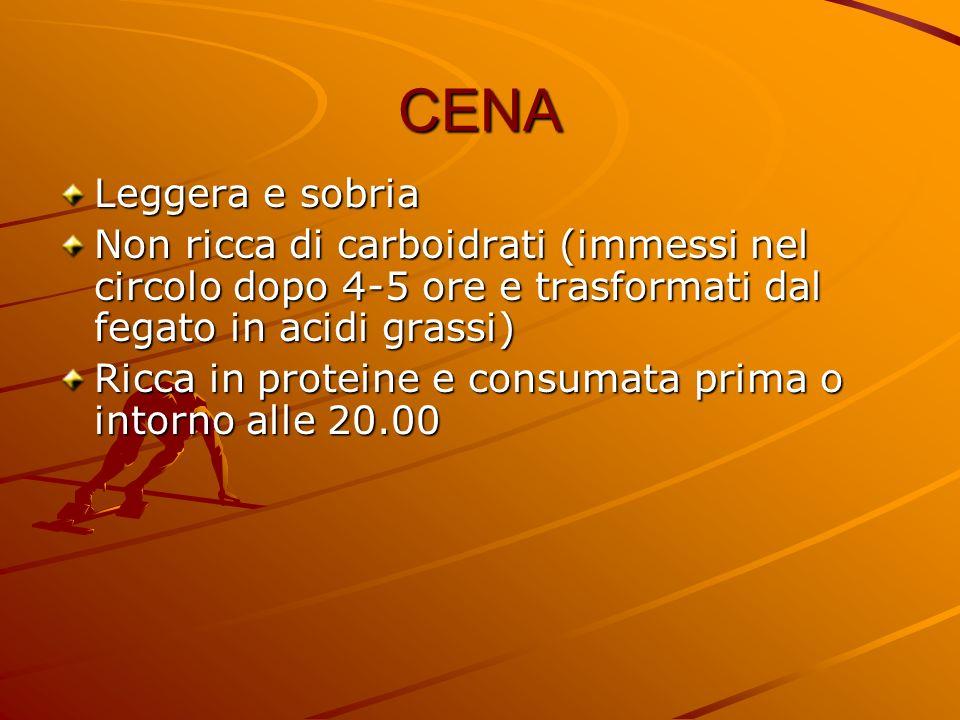 CENA Leggera e sobria. Non ricca di carboidrati (immessi nel circolo dopo 4-5 ore e trasformati dal fegato in acidi grassi)