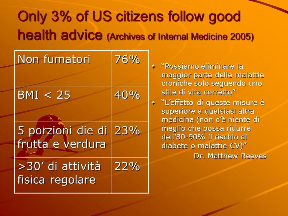 Only 3% of US citizens follow good health advice (Archives of Internal Medicine 2005)