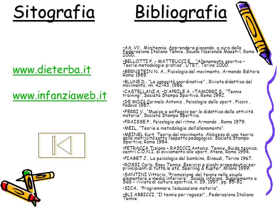 Sitografia Bibliografia www.dieterba.it www.infanziaweb.it