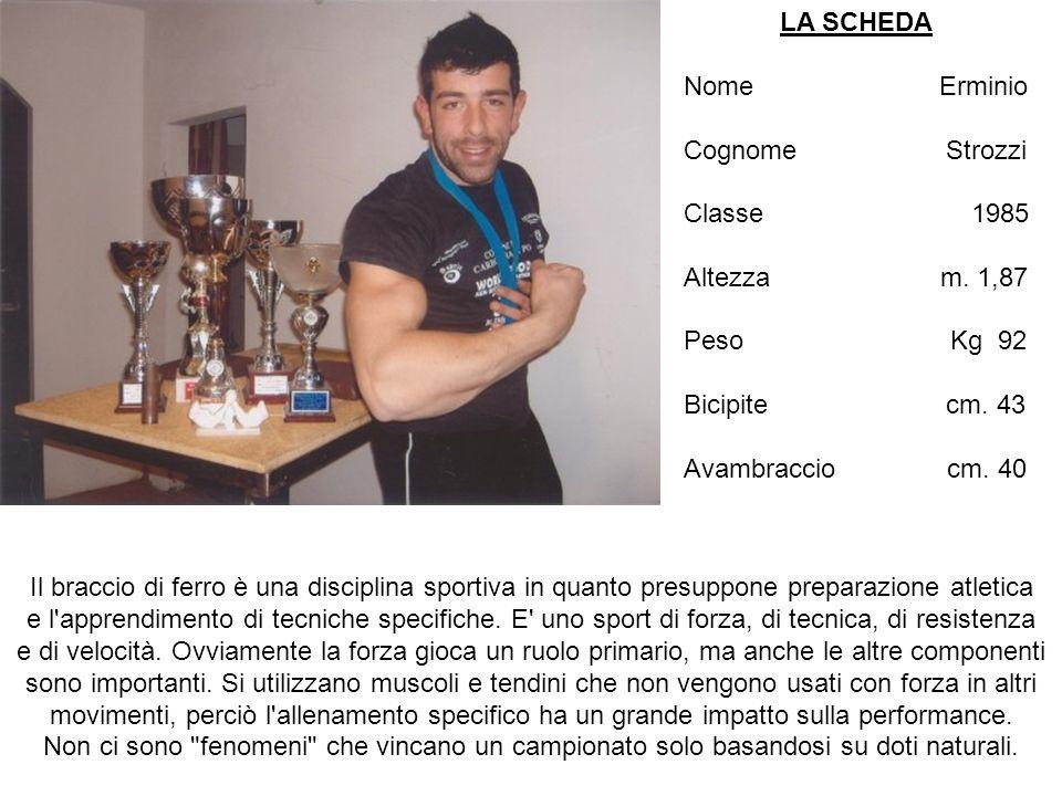 LA SCHEDA Nome Erminio. Cognome Strozzi. Classe 1985.
