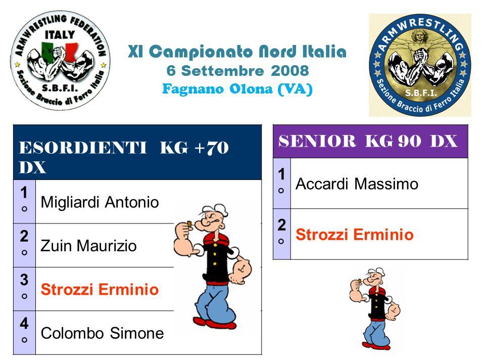 XI Campionato Nord Italia
