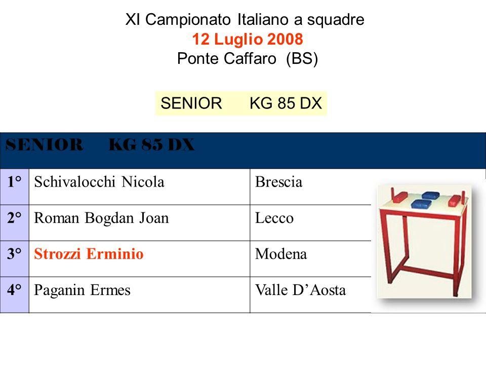 XI Campionato Italiano a squadre