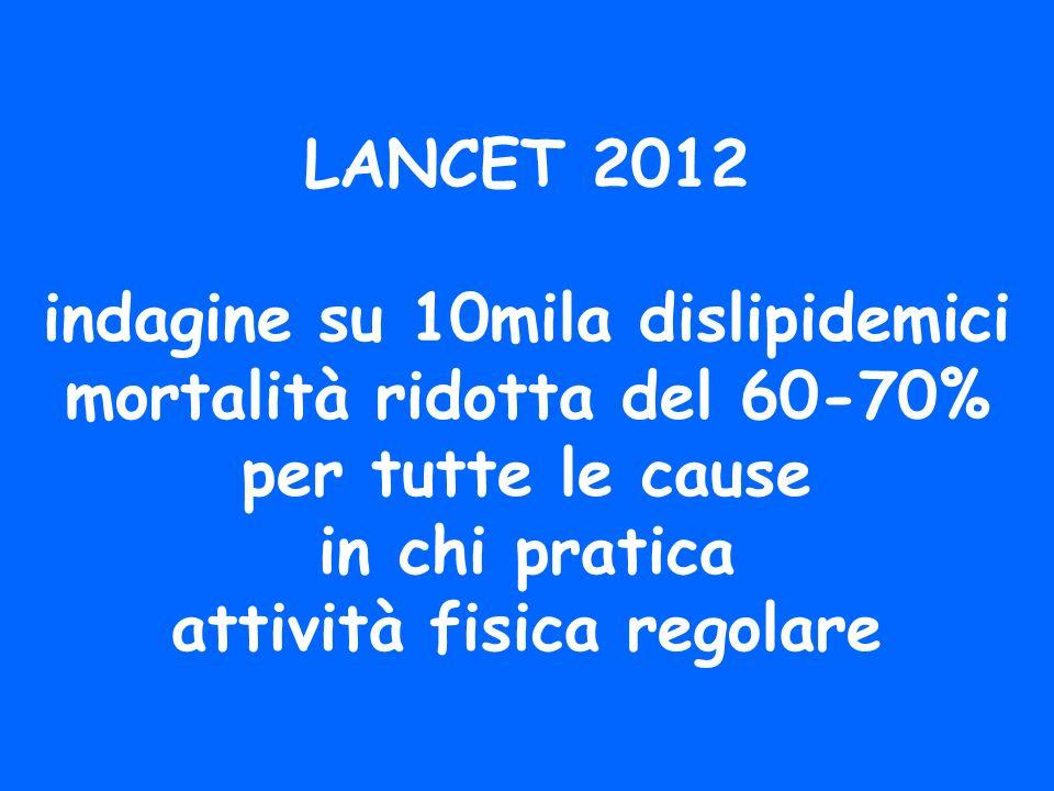 LANCET 2012 indagine su 10mila dislipidemici mortalità ridotta del 60-70% per tutte le cause in chi pratica attività fisica regolare