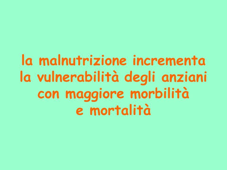 la malnutrizione incrementa la vulnerabilità degli anziani con maggiore morbilità e mortalità
