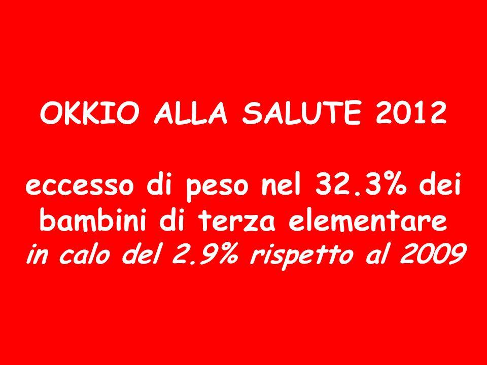 OKKIO ALLA SALUTE 2012 eccesso di peso nel 32