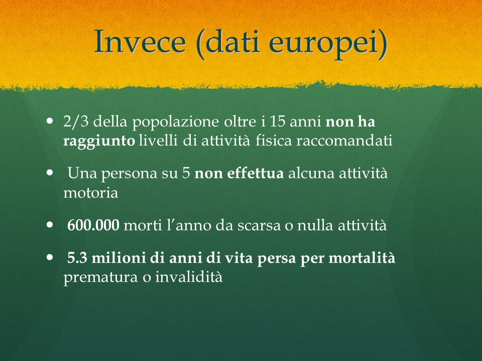 Invece (dati europei) 2/3 della popolazione oltre i 15 anni non ha raggiunto livelli di attività fisica raccomandati.