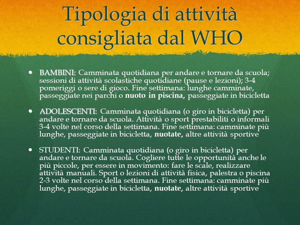 Tipologia di attività consigliata dal WHO