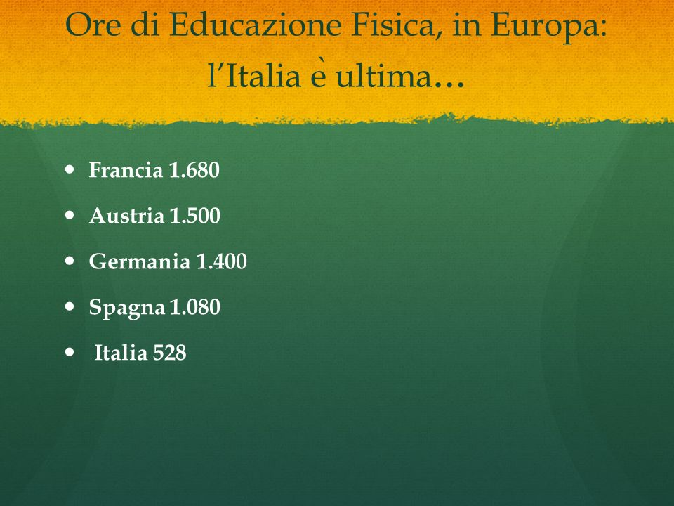 Ore di Educazione Fisica, in Europa: l'Italia è ultima...