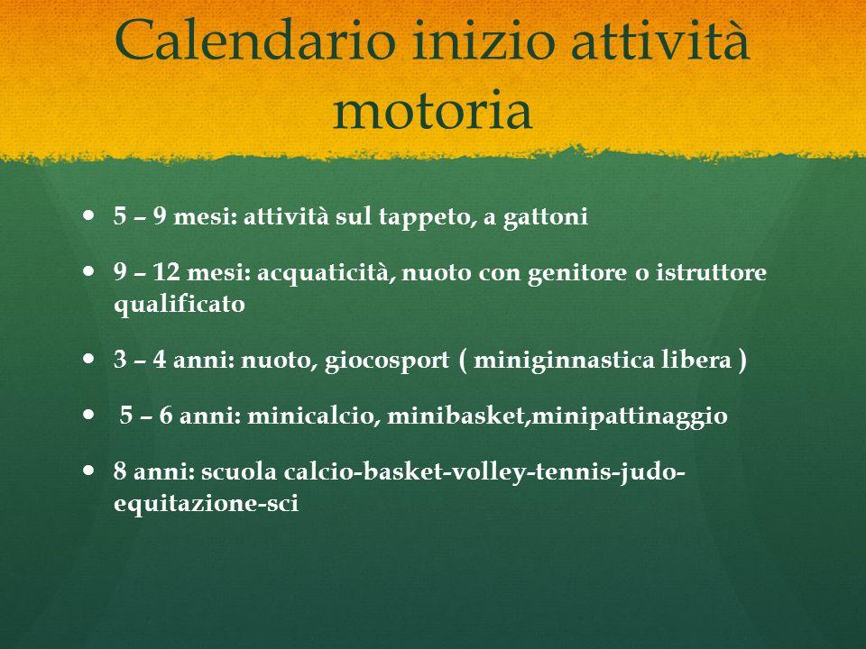 Calendario inizio attività motoria