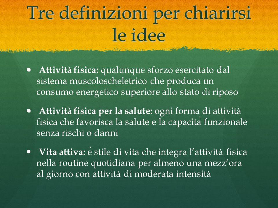 Tre definizioni per chiarirsi le idee