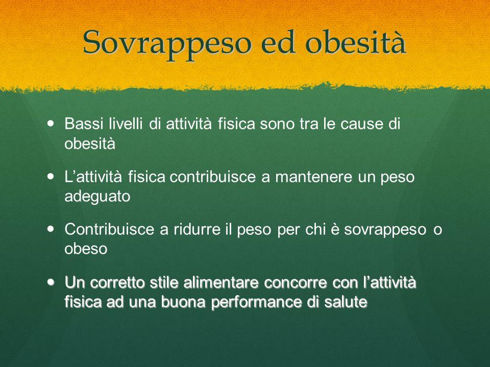 Sovrappeso ed obesità Bassi livelli di attività fisica sono tra le cause di obesità. L'attività fisica contribuisce a mantenere un peso adeguato.