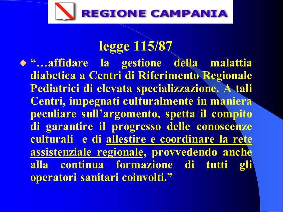 legge 115/87