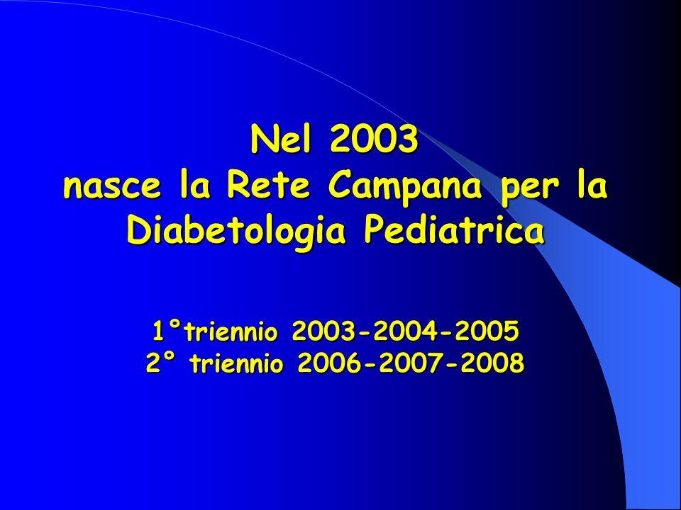 Nel 2003 nasce la Rete Campana per la Diabetologia Pediatrica 1°triennio 2003-2004-2005 2° triennio 2006-2007-2008