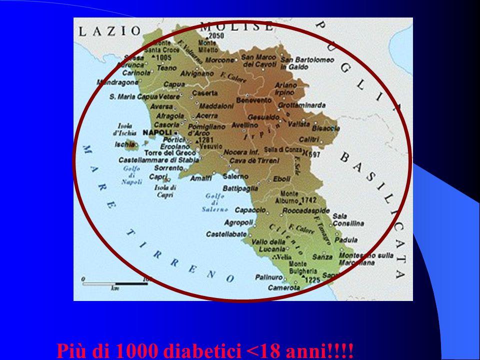 Più di 1000 diabetici <18 anni!!!!