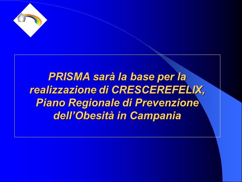 PRISMA sarà la base per la realizzazione di CRESCEREFELIX, Piano Regionale di Prevenzione dell'Obesità in Campania