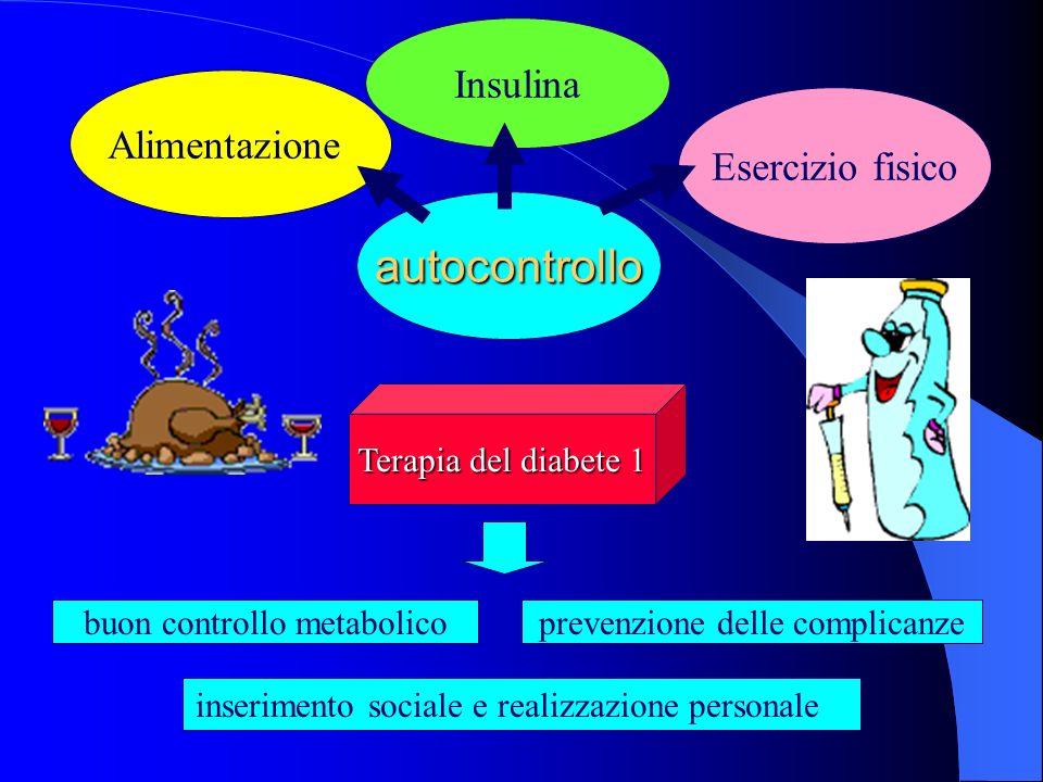 autocontrollo Insulina Alimentazione Esercizio fisico