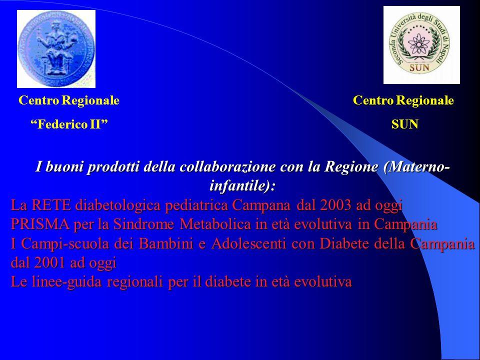 La RETE diabetologica pediatrica Campana dal 2003 ad oggi