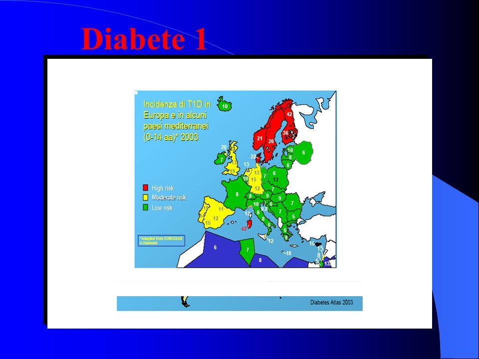 Diabete 1 Nel mondo occidentale l'incidenza del diabete tipo 1 è in aumento e tende ad avere un'anticipazione dell'età d'esordio.