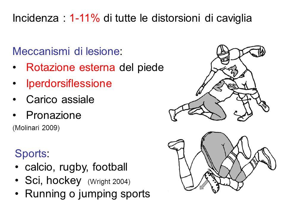 Incidenza : 1-11% di tutte le distorsioni di caviglia