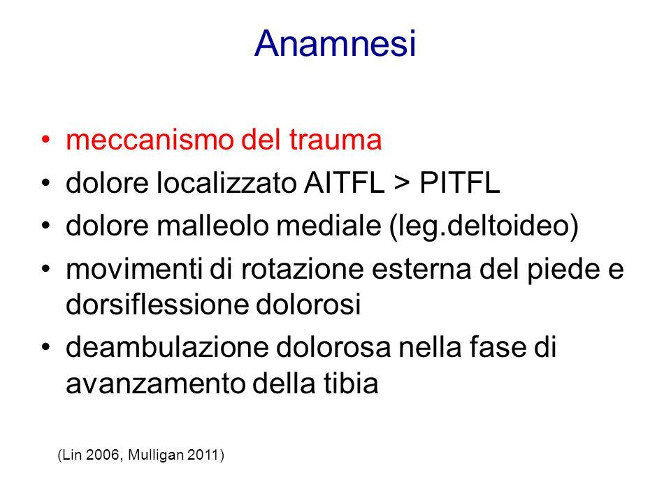 Anamnesi meccanismo del trauma dolore localizzato AITFL > PITFL